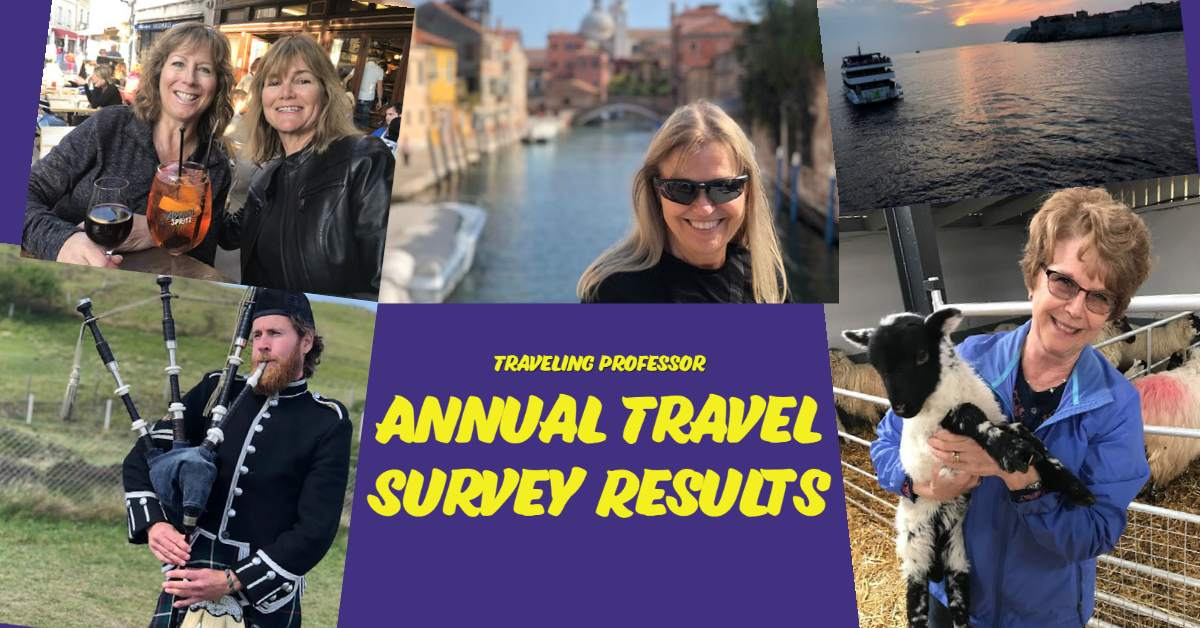 Results of The Professor's Annual Travel Survey